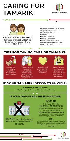 Caring for Tamariki